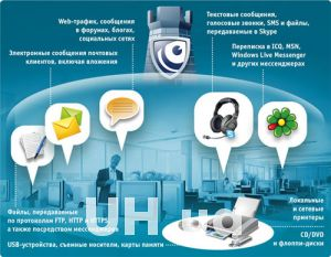 SecureTower – новая система защиты информации