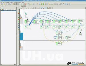 CMDBuild 2.0 - помощник серверному оборудованию