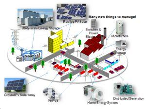 Microgrid – будущее экологии ЦОД