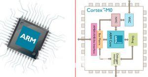 Samsung – первые разработки серверных процессоров