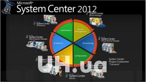 System Center 2012 SP1 – управление выделенными серверами и не только